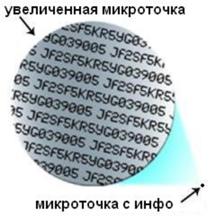 DataDot Technology Противоугонная маркировка автомобилей DataDot Technology, в Киеве. - фото